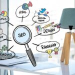 Most Important Metrics to Measure the Success of Your SEO Efforts