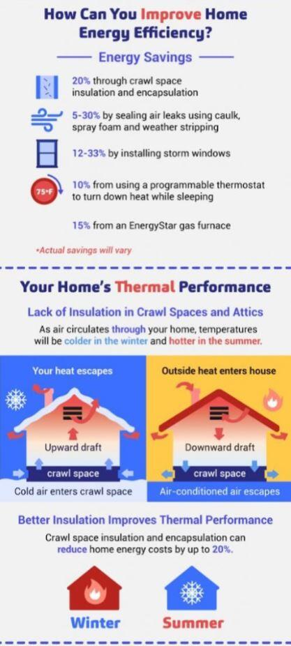 Energy Saving2