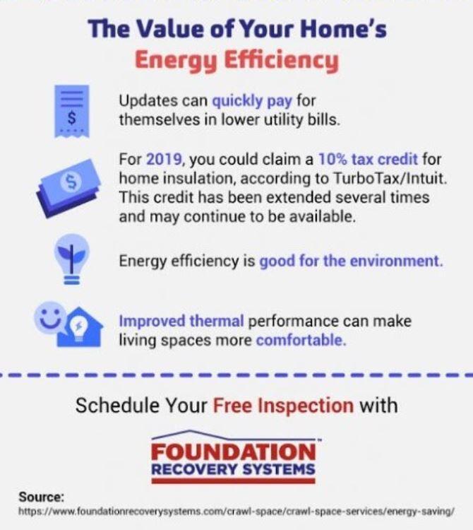 Energy Saving3